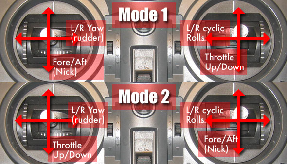 rc-transmitter-mode1-vs-mode2